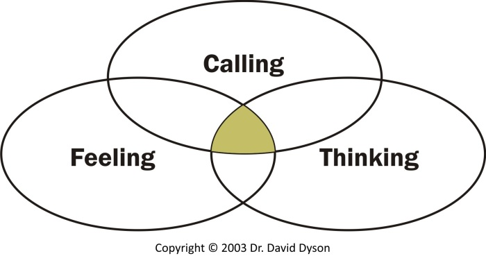 Dyson Three Sources of Discernment Gold.
